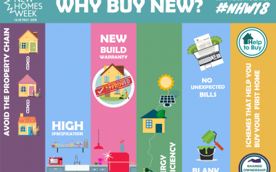 Top reasons to buy new!